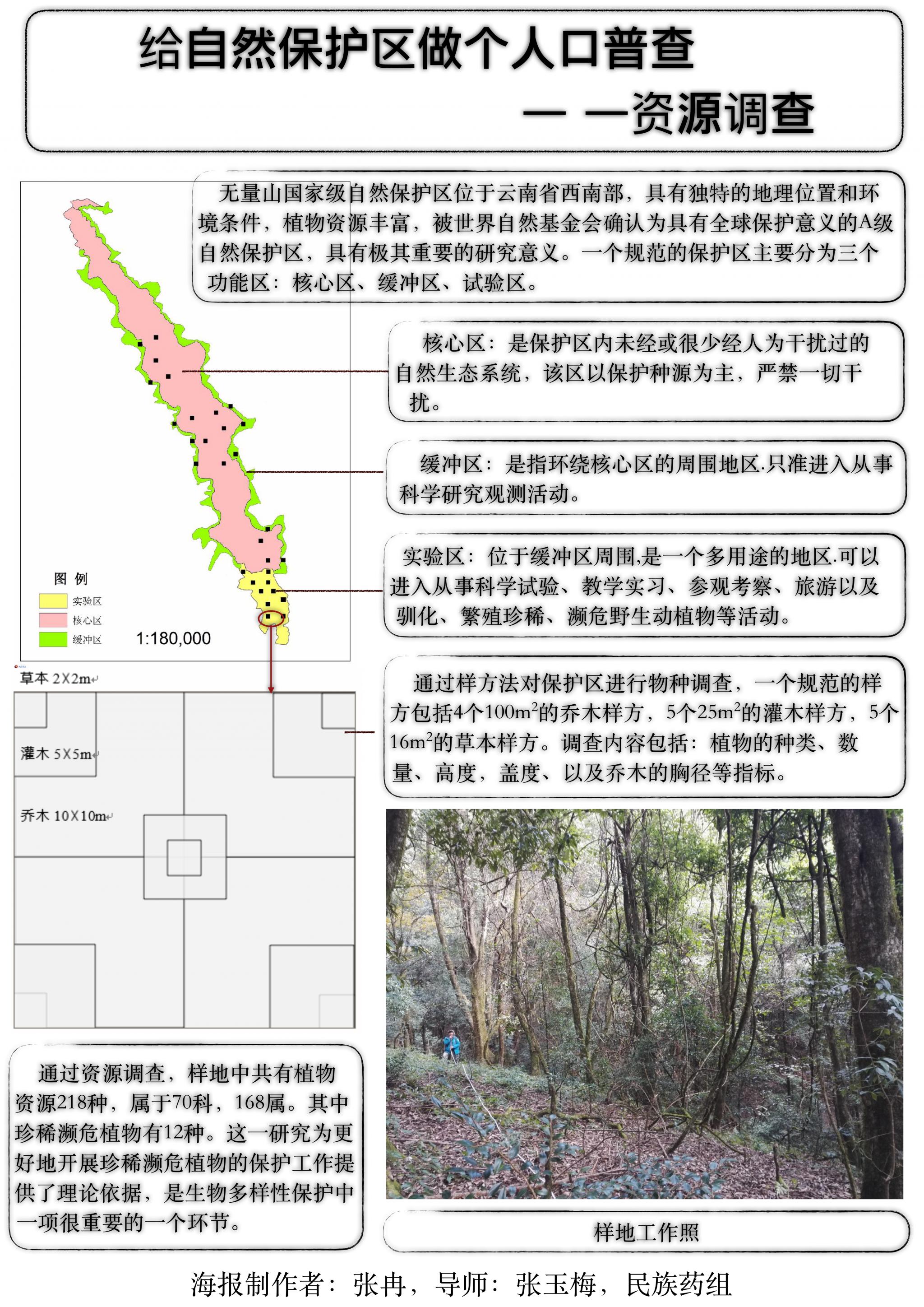 张冉 给自然保护区做个人口普查