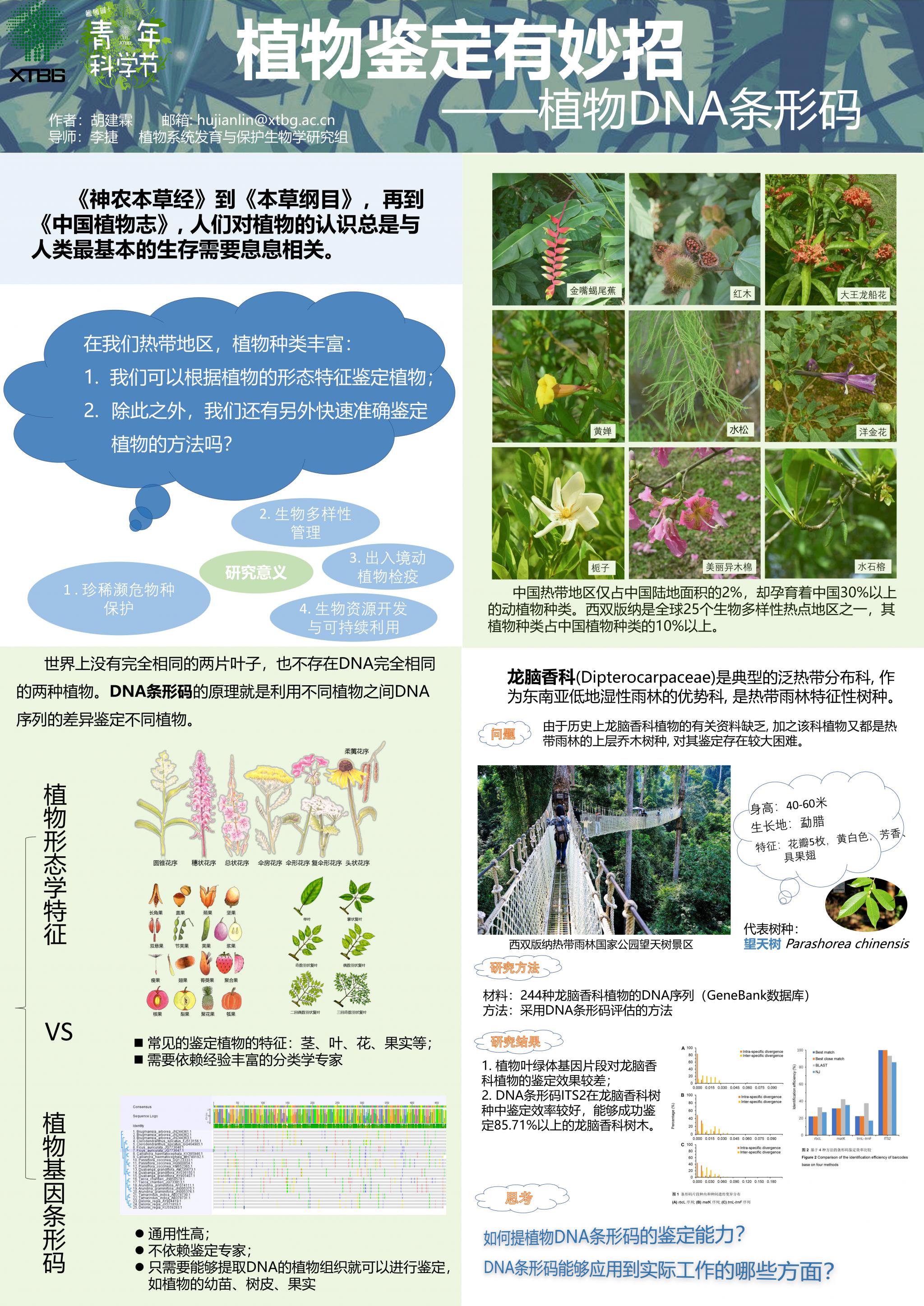 植物鉴定有妙招-植物DNA条形码(作者:胡建霖)