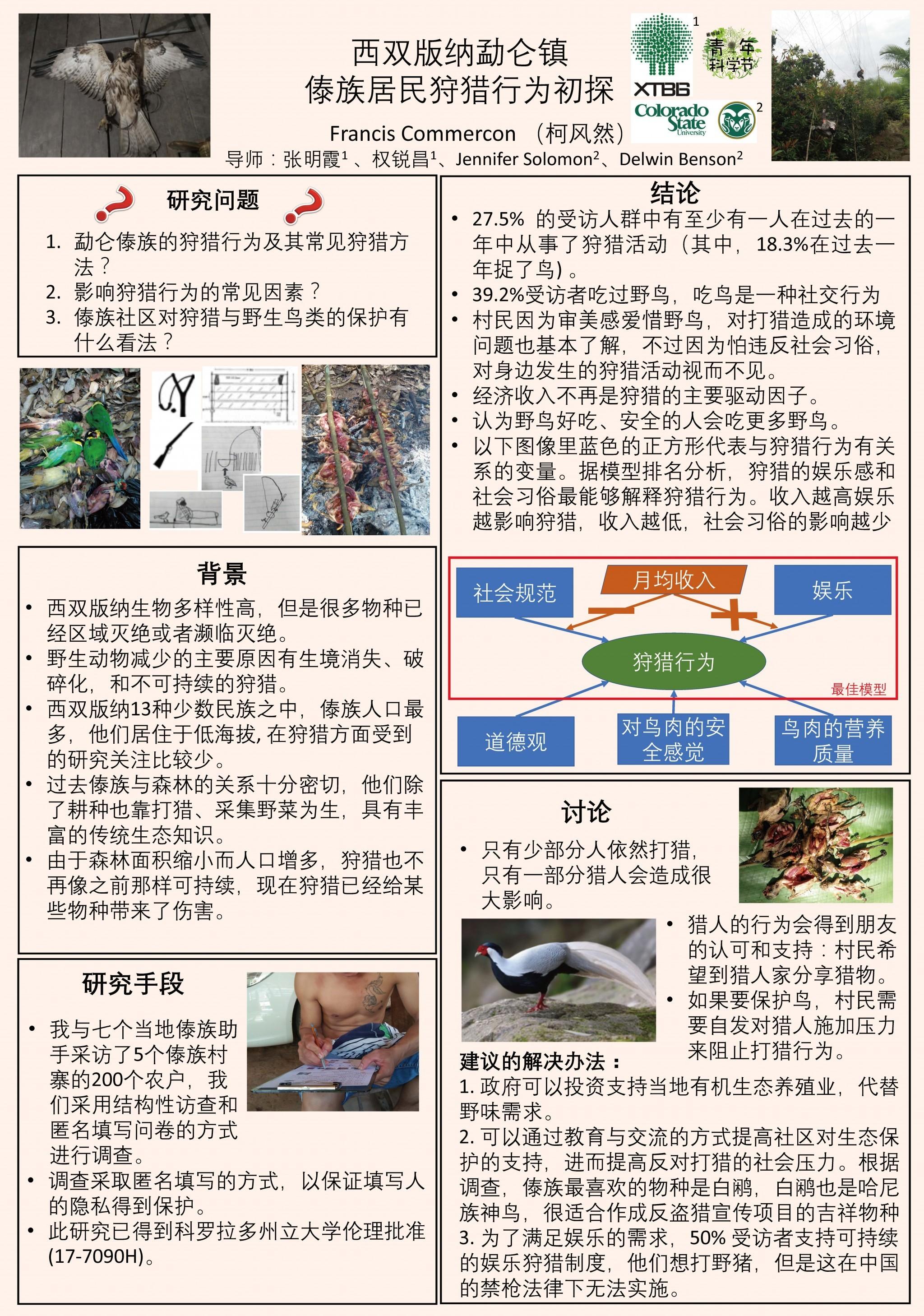 西双版纳勐仑镇傣族居民狩猎行为探究(作者:Commercon)