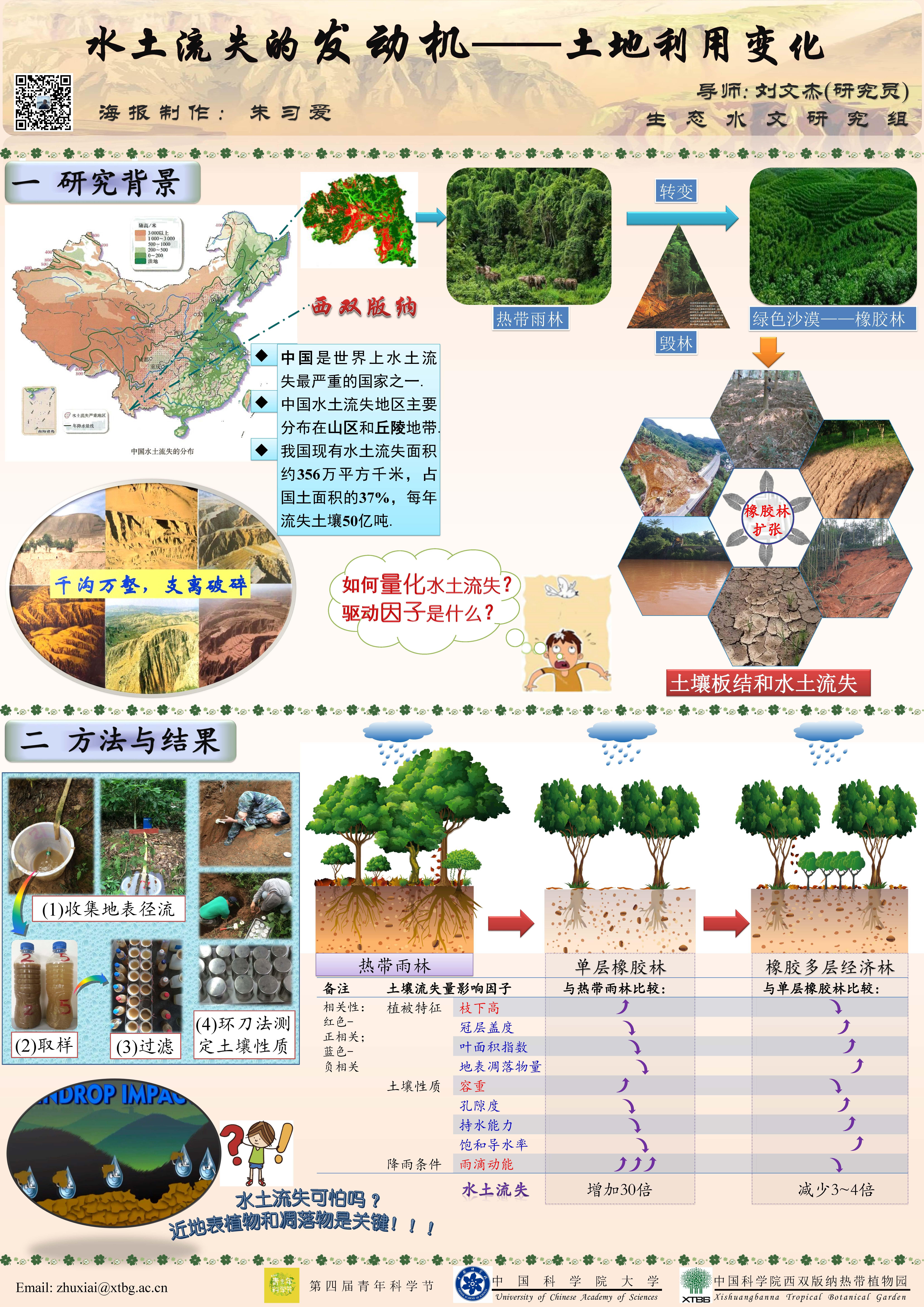 水土流失的发动机-土地利用变化(作者:朱习爱)